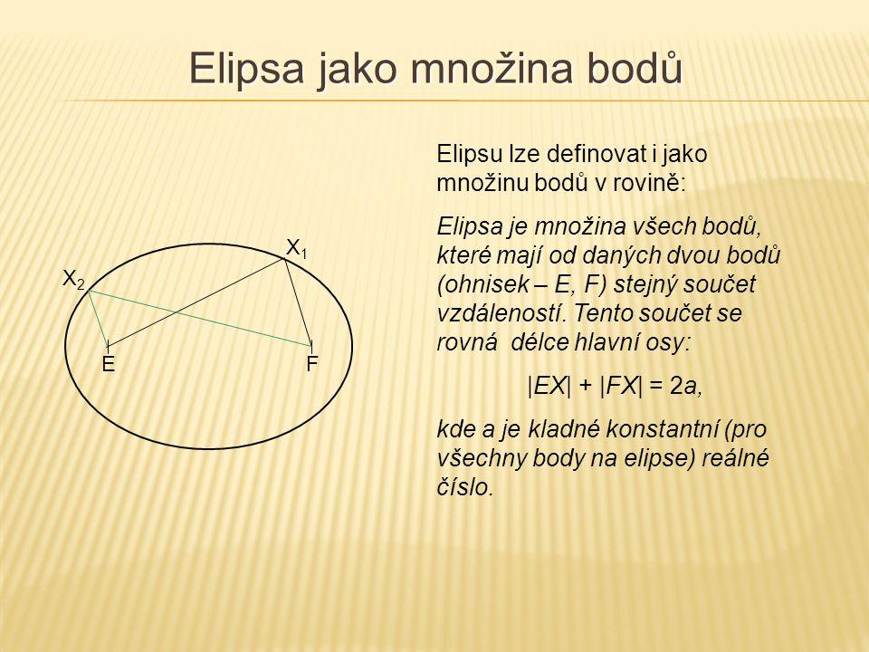 Popis elipsy s hlavní osou || s osou x S S – střed elipsy EF E, F – ohniska elipsy AB A, B – hlavní vrcholy C D C, D – vedlejší vrcholy a a a = |AS| = |SB| – hlavní poloosa (její délka se zároveň rovná |EC| = |FC| = |ED| = |FD|) b b = |CS| = |SD| – vedlejší poloosa e e = |ES| = |SF| – excentricita Z obrázku je patrná platnost Pythagorovy věty pro a, b, e: a 2 = b 2 + e 2