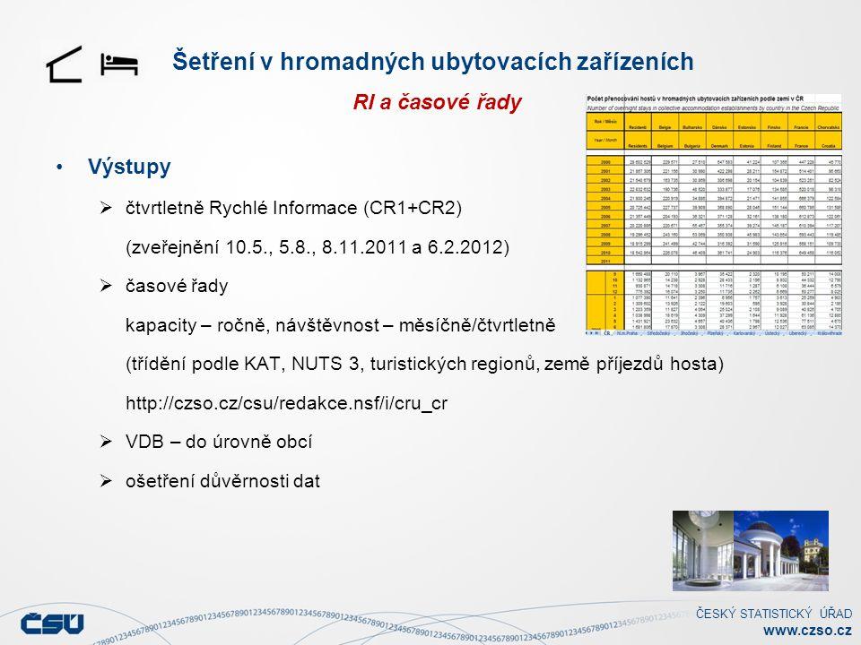 ČESKÝ STATISTICKÝ ÚŘAD www.czso.cz Šetření v hromadných ubytovacích zařízeních RI a časové řady Výstupy  čtvrtletně Rychlé Informace (CR1+CR2) (zveřejnění 10.5., 5.8., 8.11.2011 a 6.2.2012)  časové řady kapacity – ročně, návštěvnost – měsíčně/čtvrtletně (třídění podle KAT, NUTS 3, turistických regionů, země příjezdů hosta) http://czso.cz/csu/redakce.nsf/i/cru_cr  VDB – do úrovně obcí  ošetření důvěrnosti dat