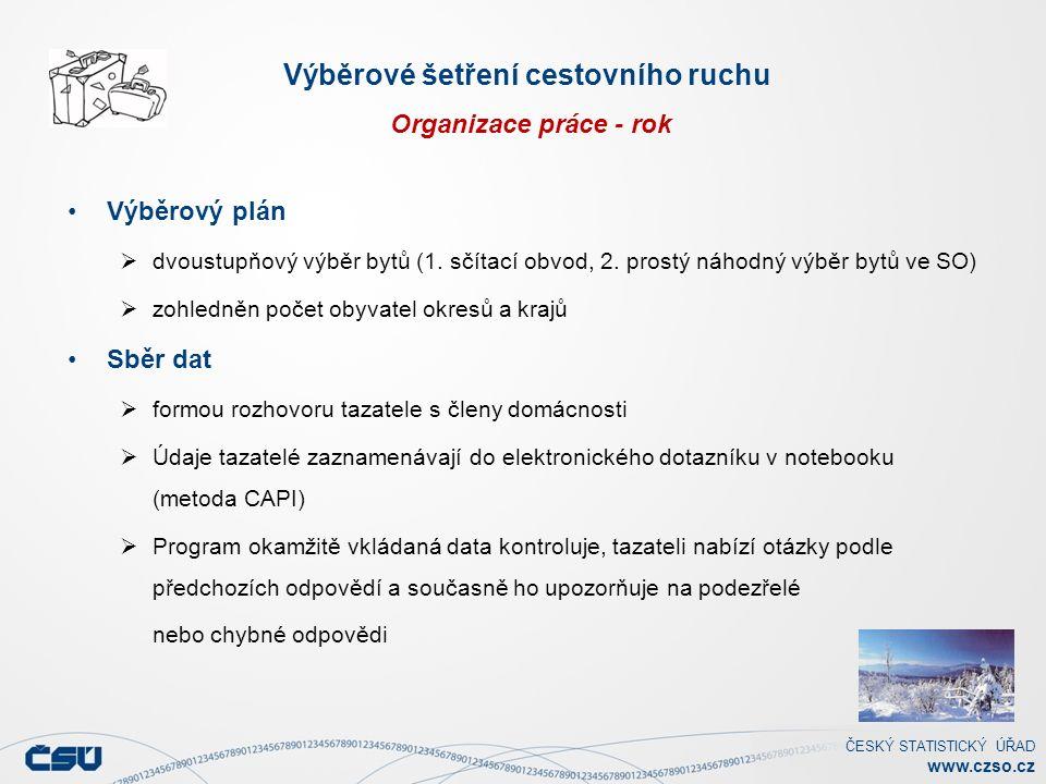 ČESKÝ STATISTICKÝ ÚŘAD www.czso.cz Výběrové šetření cestovního ruchu Organizace práce - rok Výběrový plán  dvoustupňový výběr bytů (1.