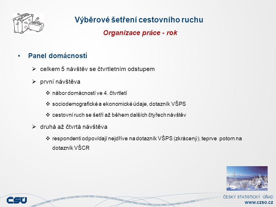 ČESKÝ STATISTICKÝ ÚŘAD www.czso.cz Výběrové šetření cestovního ruchu Organizace práce - rok Panel domácností  celkem 5 návštěv se čtvrtletním odstupem  první návštěva  nábor domácností ve 4.