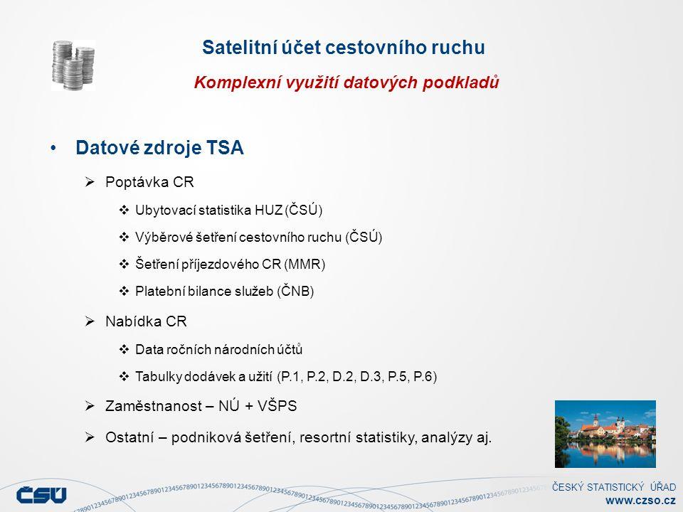 ČESKÝ STATISTICKÝ ÚŘAD www.czso.cz Satelitní účet cestovního ruchu Komplexní využití datových podkladů Datové zdroje TSA  Poptávka CR  Ubytovací statistika HUZ (ČSÚ)  Výběrové šetření cestovního ruchu (ČSÚ)  Šetření příjezdového CR (MMR)  Platební bilance služeb (ČNB)  Nabídka CR  Data ročních národních účtů  Tabulky dodávek a užití (P.1, P.2, D.2, D.3, P.5, P.6)  Zaměstnanost – NÚ + VŠPS  Ostatní – podniková šetření, resortní statistiky, analýzy aj.