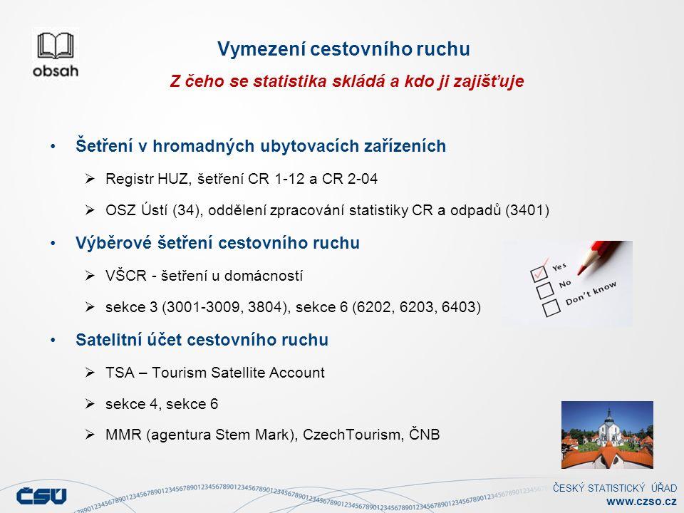 ČESKÝ STATISTICKÝ ÚŘAD www.czso.cz Vymezení cestovního ruchu Z čeho se statistika skládá a kdo ji zajišťuje Šetření v hromadných ubytovacích zařízeních  Registr HUZ, šetření CR 1-12 a CR 2-04  OSZ Ústí (34), oddělení zpracování statistiky CR a odpadů (3401) Výběrové šetření cestovního ruchu  VŠCR - šetření u domácností  sekce 3 (3001-3009, 3804), sekce 6 (6202, 6203, 6403) Satelitní účet cestovního ruchu  TSA – Tourism Satellite Account  sekce 4, sekce 6  MMR (agentura Stem Mark), CzechTourism, ČNB