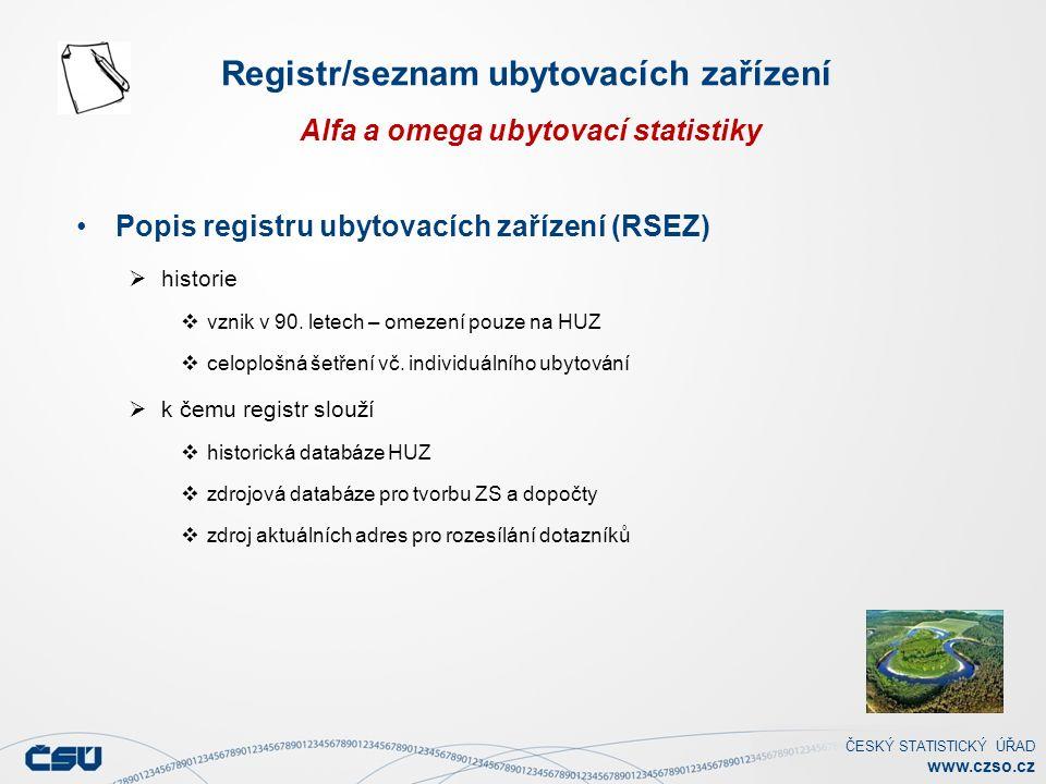 ČESKÝ STATISTICKÝ ÚŘAD www.czso.cz Registr/seznam ubytovacích zařízení Alfa a omega ubytovací statistiky Popis registru ubytovacích zařízení (RSEZ)  historie  vznik v 90.