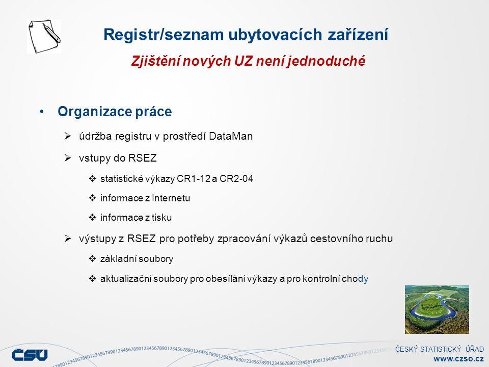 ČESKÝ STATISTICKÝ ÚŘAD www.czso.cz Organizace práce  údržba registru v prostředí DataMan  vstupy do RSEZ  statistické výkazy CR1-12 a CR2-04  informace z Internetu  informace z tisku  výstupy z RSEZ pro potřeby zpracování výkazů cestovního ruchu  základní soubory  aktualizační soubory pro obesílání výkazy a pro kontrolní chody Registr/seznam ubytovacích zařízení Zjištění nových UZ není jednoduché