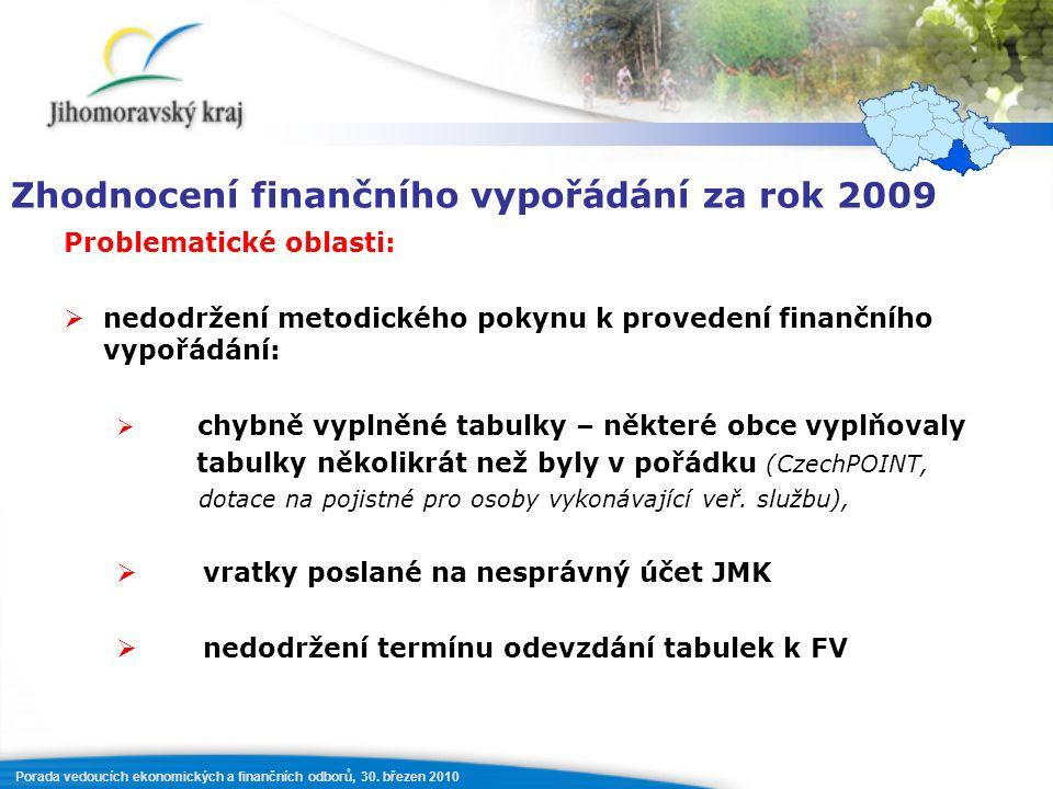 Porada vedoucích ekonomických a finančních odborů, 30. březen 2010 Problematické oblasti:  nedodržení metodického pokynu k provedení finančního vypoř