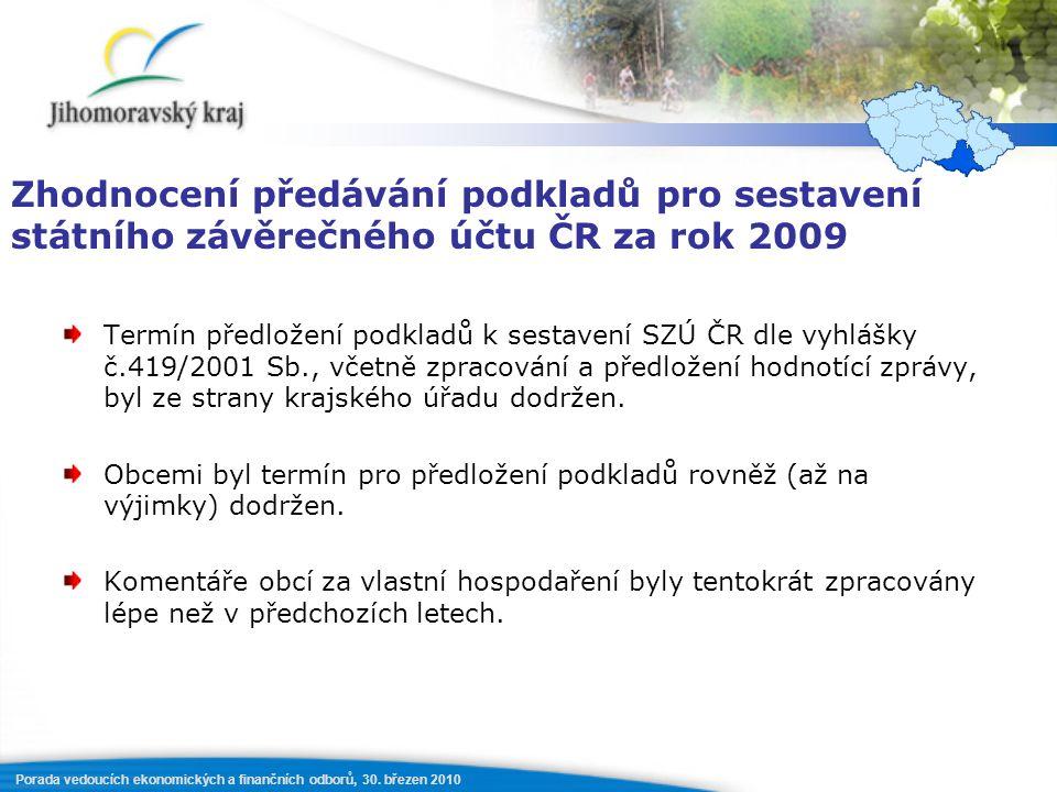 Porada vedoucích ekonomických a finančních odborů, 30. březen 2010 Termín předložení podkladů k sestavení SZÚ ČR dle vyhlášky č.419/2001 Sb., včetně z