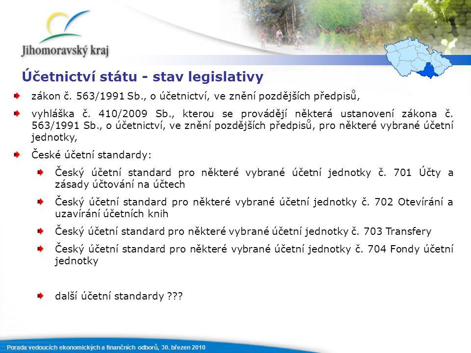 Porada vedoucích ekonomických a finančních odborů, 30. březen 2010 Účetnictví státu - stav legislativy zákon č. 563/1991 Sb., o účetnictví, ve znění p