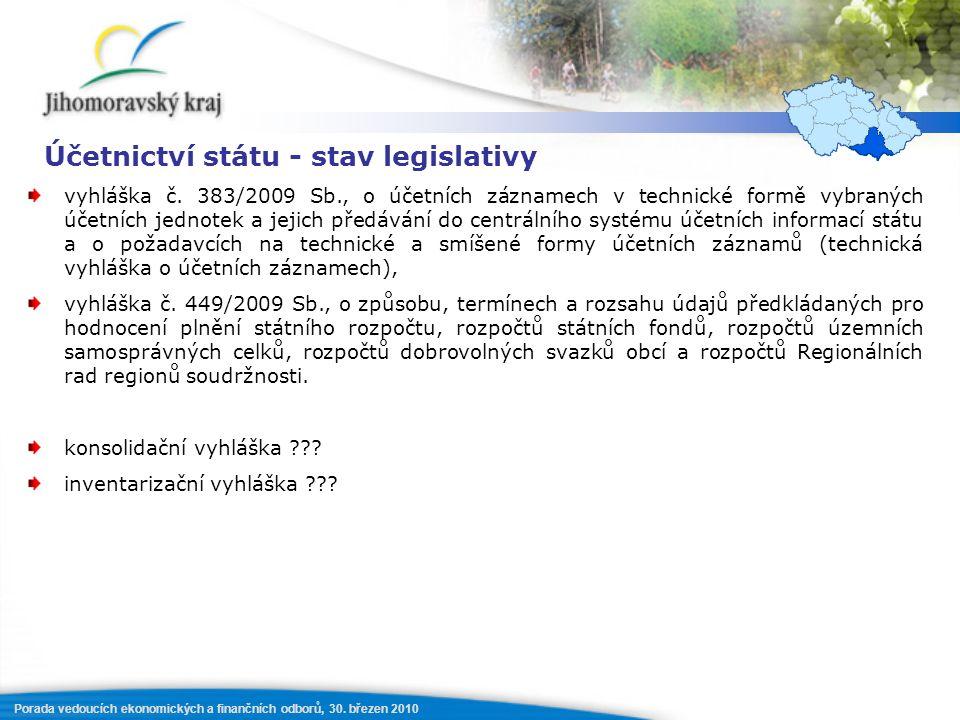 Porada vedoucích ekonomických a finančních odborů, 30. březen 2010 Účetnictví státu - stav legislativy vyhláška č. 383/2009 Sb., o účetních záznamech