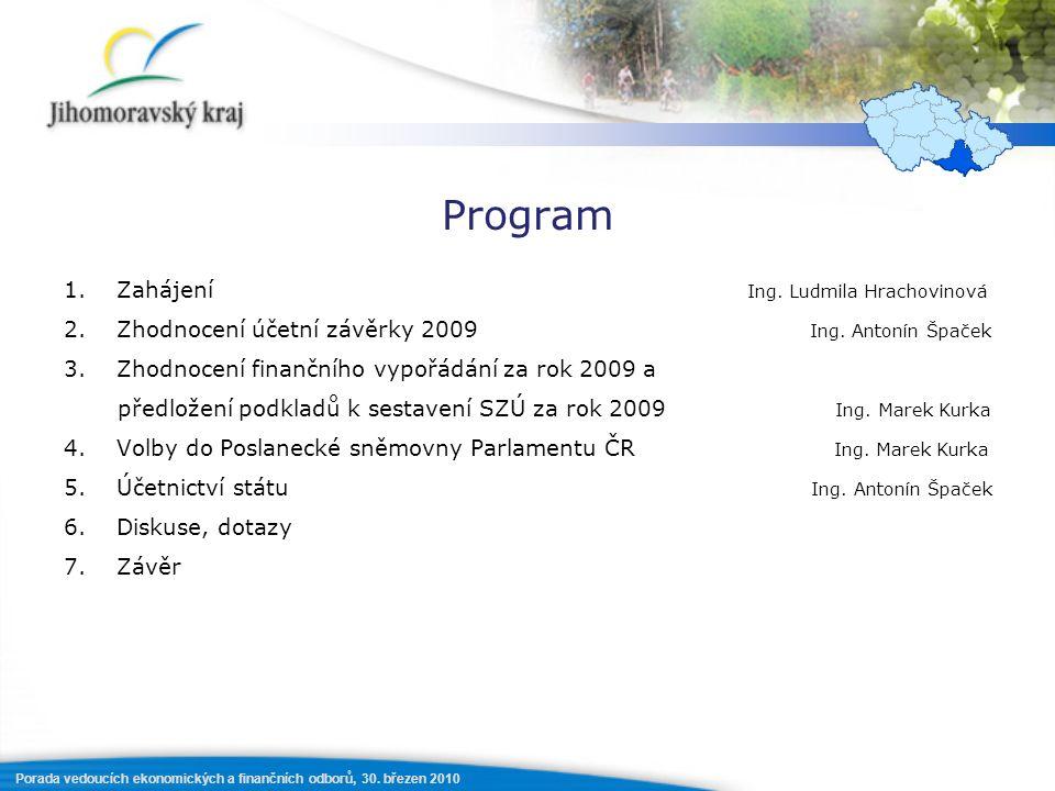 Porada vedoucích ekonomických a finančních odborů, 30. březen 2010 Program 1. Zahájení Ing. Ludmila Hrachovinová 2.Zhodnocení účetní závěrky 2009 Ing.