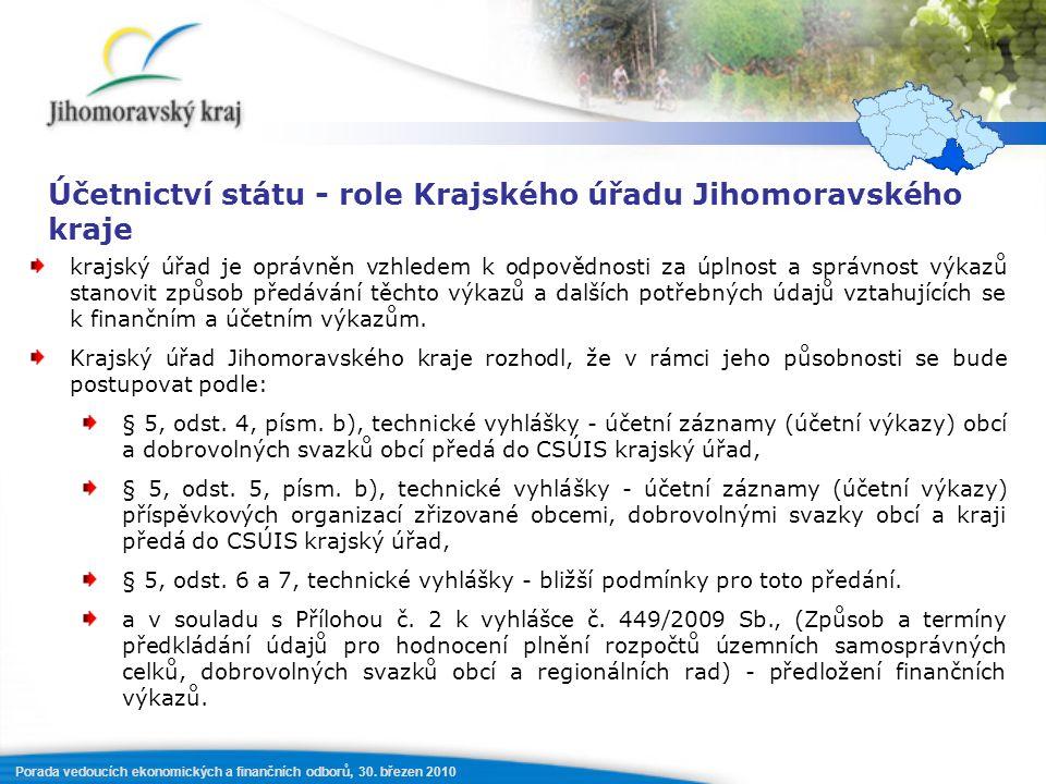 Porada vedoucích ekonomických a finančních odborů, 30. březen 2010 Účetnictví státu - role Krajského úřadu Jihomoravského kraje krajský úřad je oprávn