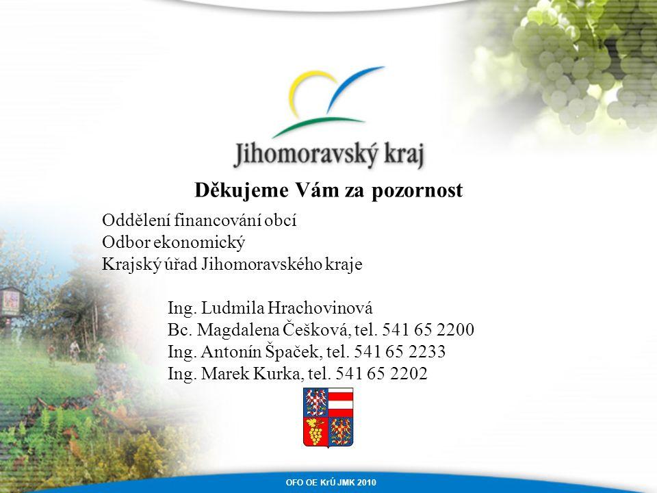OFO OE KrÚ JMK 2010 Děkujeme Vám za pozornost Oddělení financování obcí Odbor ekonomický Krajský úřad Jihomoravského kraje Ing.