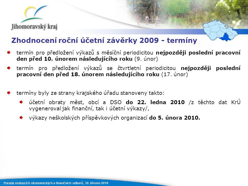 Porada vedoucích ekonomických a finančních odborů, 30. březen 2010 Zhodnocení roční účetní závěrky 2009 - termíny termín pro předložení výkazů s měsíč