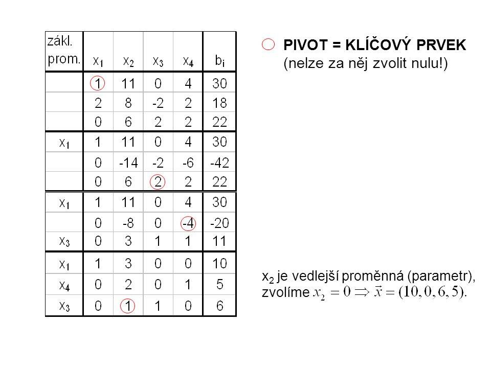 x 2 je vedlejší proměnná (parametr), zvolíme PIVOT = KLÍČOVÝ PRVEK (nelze za něj zvolit nulu!)