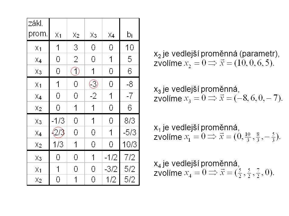 x 3 je vedlejší proměnná, zvolíme x 1 je vedlejší proměnná, zvolíme x 4 je vedlejší proměnná, zvolíme x 2 je vedlejší proměnná (parametr), zvolíme
