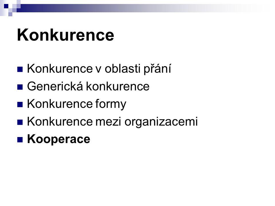 Konkurence Konkurence v oblasti přání Generická konkurence Konkurence formy Konkurence mezi organizacemi Kooperace