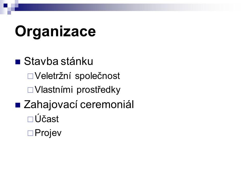 Organizace Stavba stánku  Veletržní společnost  Vlastními prostředky Zahajovací ceremoniál  Účast  Projev