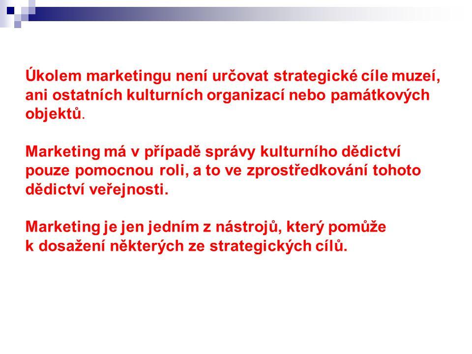 Úkolem marketingu není určovat strategické cíle muzeí, ani ostatních kulturních organizací nebo památkových objektů.