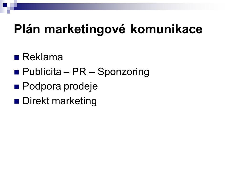 Plán marketingové komunikace Reklama Publicita – PR – Sponzoring Podpora prodeje Direkt marketing