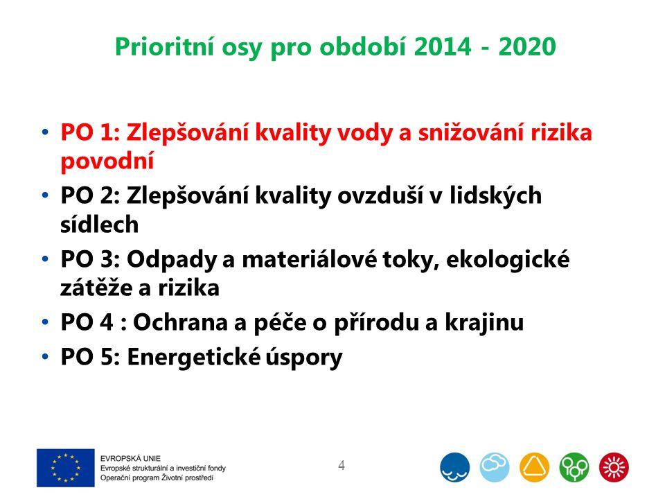 Prioritní osy pro období 2014 - 2020 PO 1: Zlepšování kvality vody a snižování rizika povodní PO 2: Zlepšování kvality ovzduší v lidských sídlech PO 3: Odpady a materiálové toky, ekologické zátěže a rizika PO 4 : Ochrana a péče o přírodu a krajinu PO 5: Energetické úspory 4