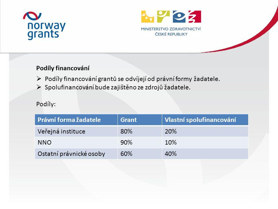 Podíly financování  Podíly financování grantů se odvíjejí od právní formy žadatele.
