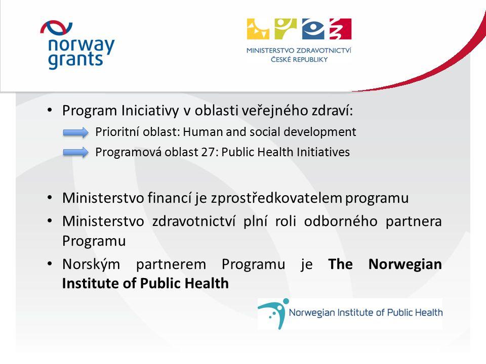 Program Iniciativy v oblasti veřejného zdraví: Prioritní oblast: Human and social development Programová oblast 27: Public Health Initiatives Ministerstvo financí je zprostředkovatelem programu Ministerstvo zdravotnictví plní roli odborného partnera Programu Norským partnerem Programu je The Norwegian Institute of Public Health
