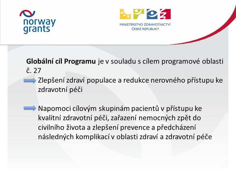Globální cíl Programu je v souladu s cílem programové oblasti č.