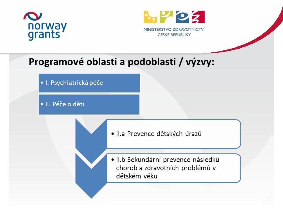 Programové oblasti a podoblasti / výzvy: I. Psychiatrická péče II.