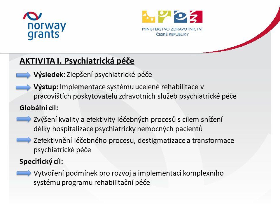 Fond bilaterální spolupráce Opatření A Ing. Mgr. Zdeňka Zatloukalová