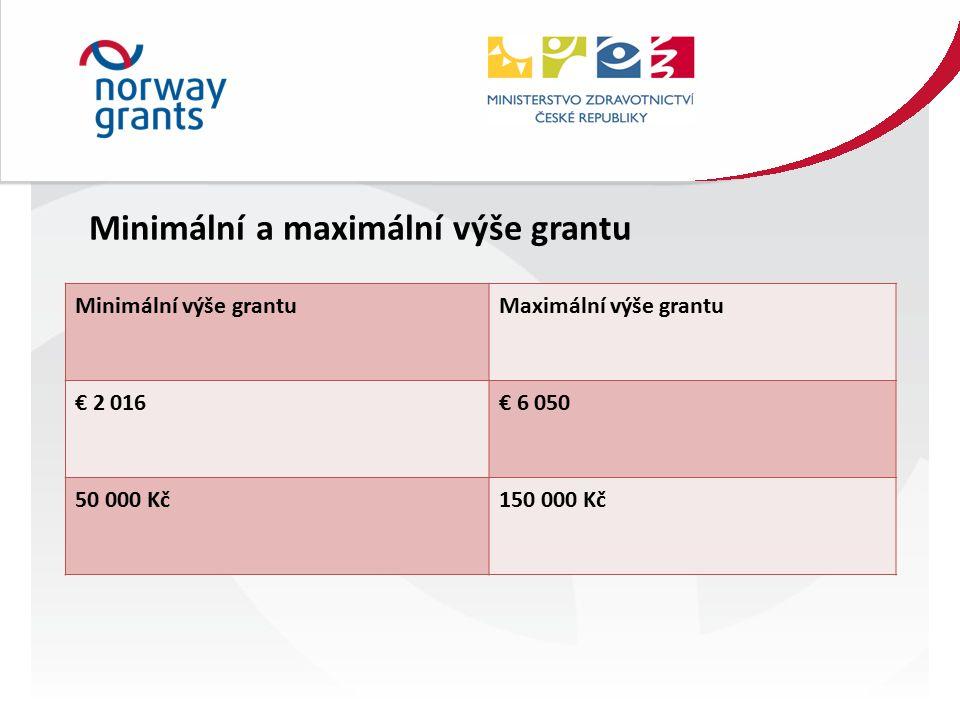 Minimální výše grantuMaximální výše grantu € 2 016€ 6 050 50 000 Kč150 000 Kč Minimální a maximální výše grantu