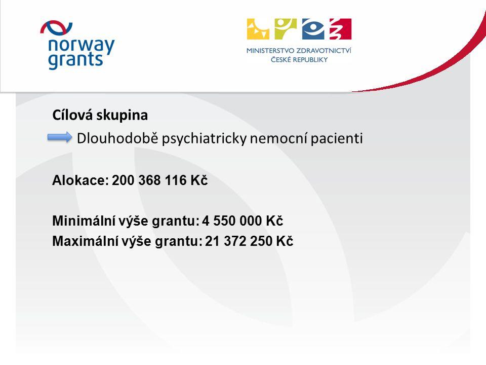 Cílová skupina Dlouhodobě psychiatricky nemocní pacienti Alokace: 200 368 116 Kč Minimální výše grantu: 4 550 000 Kč Maximální výše grantu: 21 372 250 Kč