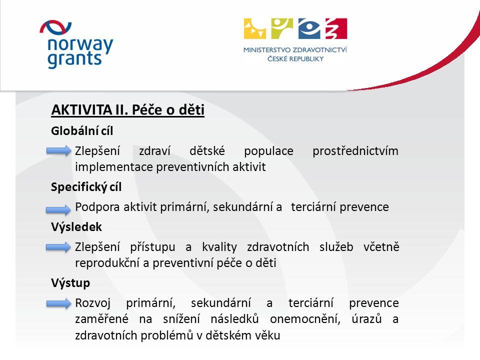 3.Služby obecného hospodářského zájmu – (v souladu se sdělením Komise o službách veřejného zájmu v Evropě (OJ 2001/C 17/04) Využíváno v případě, kdy trh není schopen zajistit poskytování těchto služeb (např.