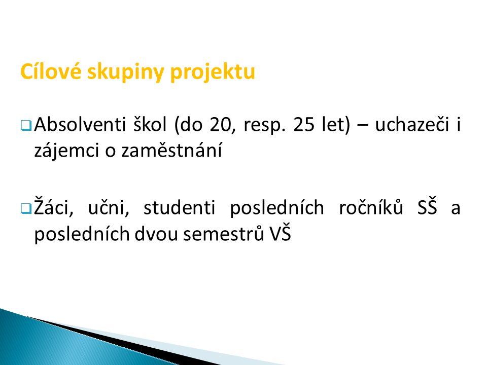 Cílové skupiny projektu  Absolventi škol (do 20, resp.