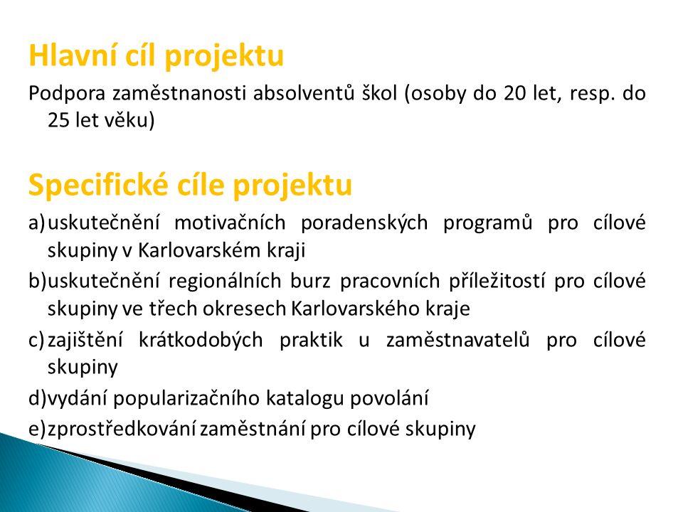 Hlavní cíl projektu Podpora zaměstnanosti absolventů škol (osoby do 20 let, resp.