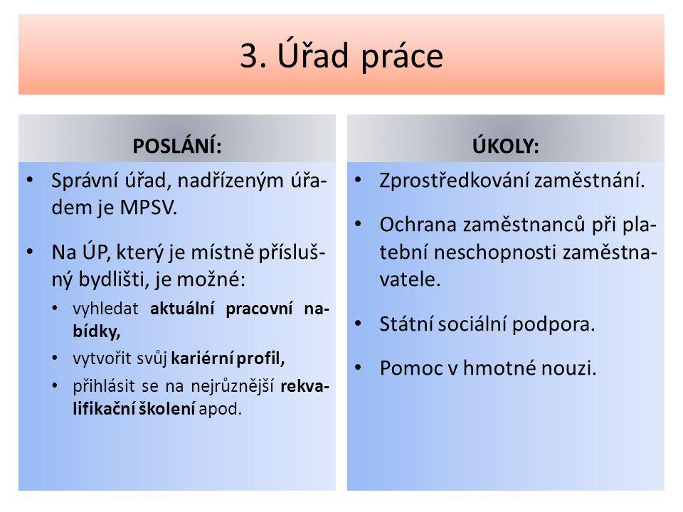 3. Úřad práce POSLÁNÍ: Správní úřad, nadřízeným úřa- dem je MPSV.
