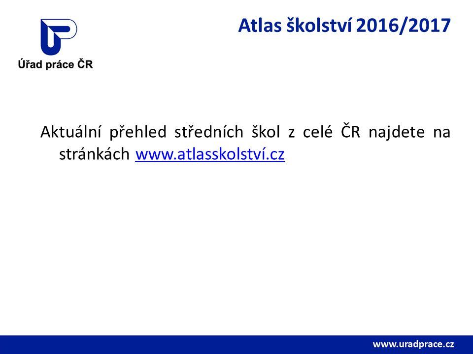 Atlas školství 2016/2017 Aktuální přehled středních škol z celé ČR najdete na stránkách www.atlasskolství.czwww.atlasskolství.cz