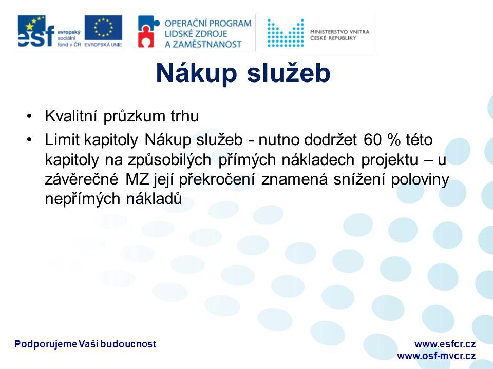 Nákup služeb Kvalitní průzkum trhu Limit kapitoly Nákup služeb - nutno dodržet 60 % této kapitoly na způsobilých přímých nákladech projektu – u závěrečné MZ její překročení znamená snížení poloviny nepřímých nákladů Podporujeme Vaši budoucnostwww.esfcr.cz www.osf-mvcr.cz