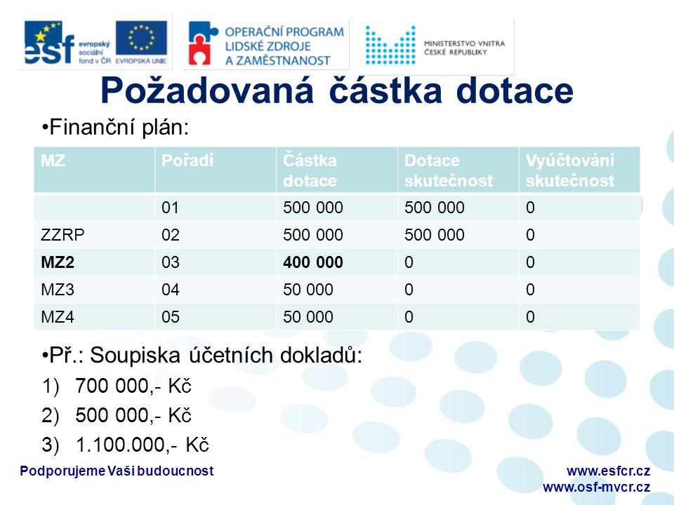 Požadovaná částka dotace MZPořadíČástka dotace Dotace skutečnost Vyúčtování skutečnost 01500 000 0 ZZRP02500 000 0 MZ203400 00000 MZ30450 00000 MZ40550 00000 Podporujeme Vaši budoucnostwww.esfcr.cz www.osf-mvcr.cz Finanční plán: Př.: Soupiska účetních dokladů: 1)700 000,- Kč 2)500 000,- Kč 3)1.100.000,- Kč