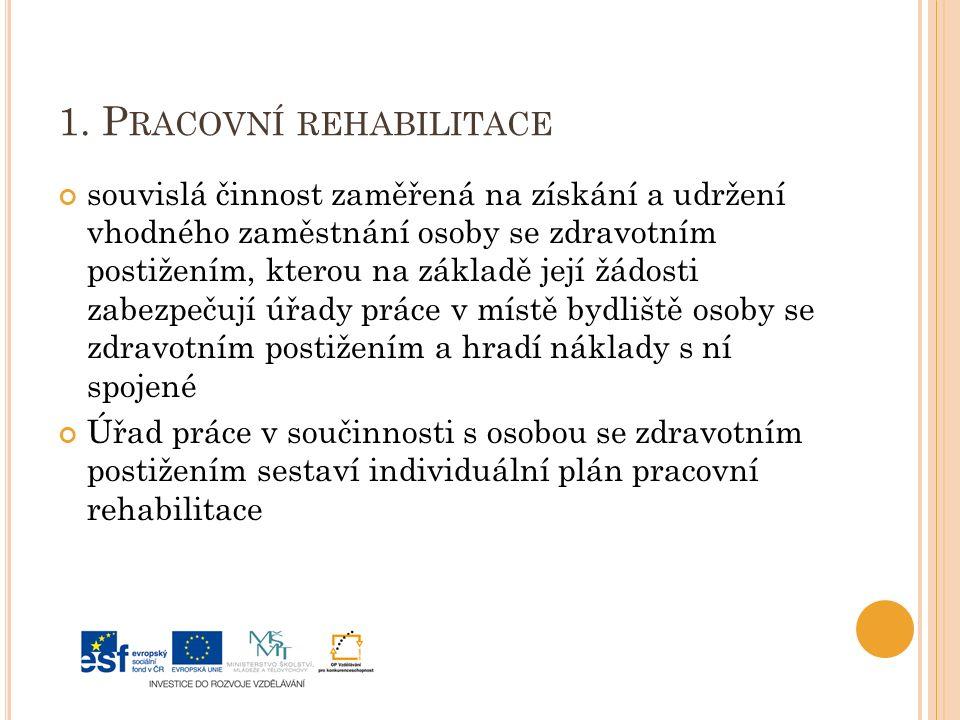 1. P RACOVNÍ REHABILITACE souvislá činnost zaměřená na získání a udržení vhodného zaměstnání osoby se zdravotním postižením, kterou na základě její žá