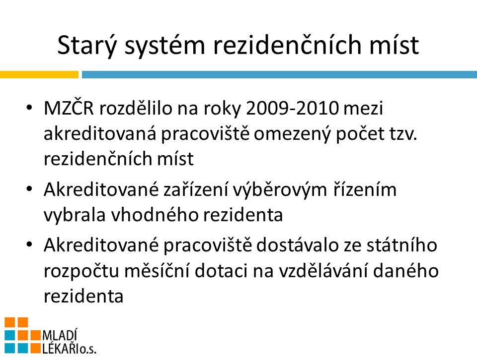 Starý systém rezidenčních míst MZČR rozdělilo na roky 2009-2010 mezi akreditovaná pracoviště omezený počet tzv.