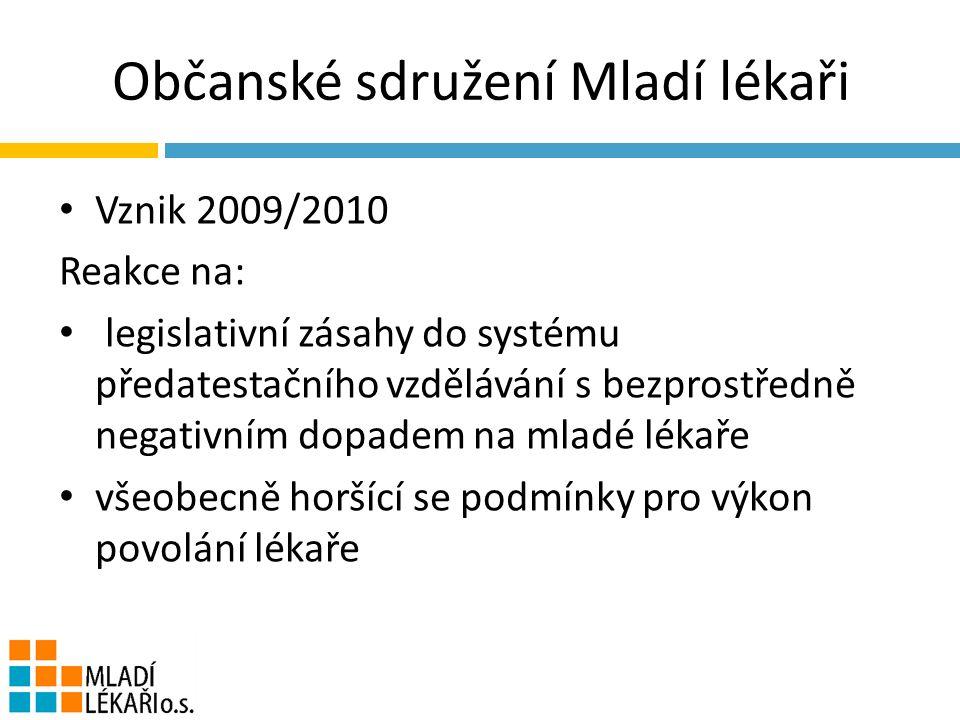 Občanské sdružení Mladí lékaři Vznik 2009/2010 Reakce na: legislativní zásahy do systému předatestačního vzdělávání s bezprostředně negativním dopadem na mladé lékaře všeobecně horšící se podmínky pro výkon povolání lékaře