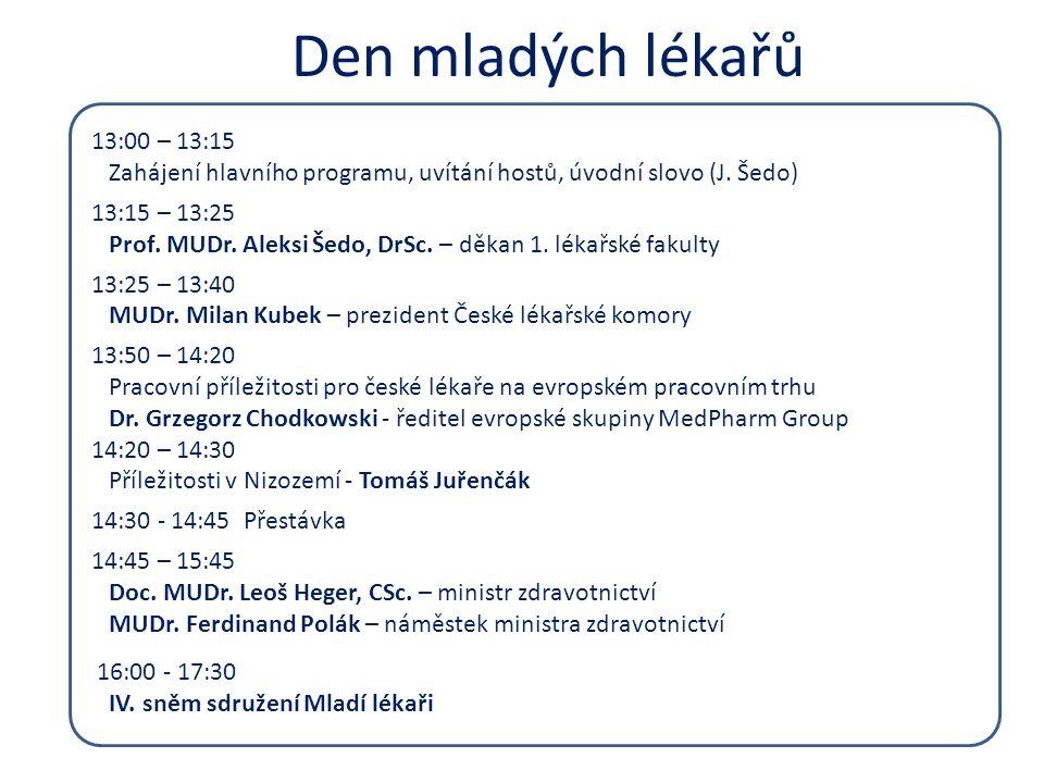 Den mladých lékařů 15:00 - 17:00 III. Sněm o.s.