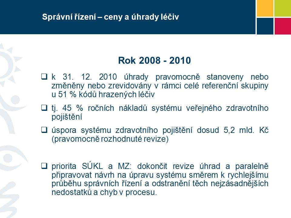 Správní řízení – ceny a úhrady léčiv Rok 2008 - 2010  k 31. 12. 2010 úhrady pravomocně stanoveny nebo změněny nebo zrevidovány v rámci celé referenčn