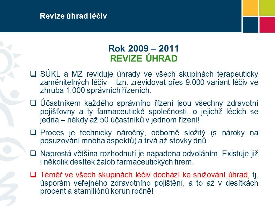 Revize úhrad léčiv Rok 2009 – 2011 REVIZE ÚHRAD  SÚKL a MZ reviduje úhrady ve všech skupinách terapeuticky zaměnitelných léčiv – tzn. zrevidovat přes