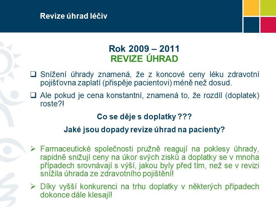 Revize úhrad léčiv Rok 2009 – 2011 REVIZE ÚHRAD  Snížení úhrady znamená, že z koncové ceny léku zdravotní pojišťovna zaplatí (přispěje pacientovi) mé