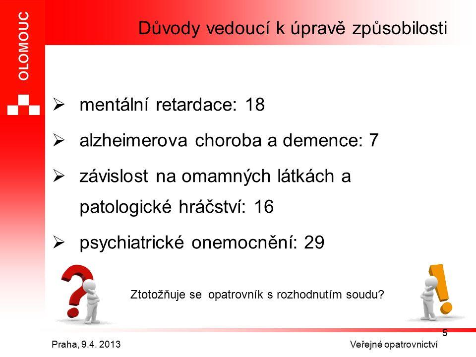 Praha, 9.4. 2013 Veřejné opatrovnictví 5 Důvody vedoucí k úpravě způsobilosti  mentální retardace: 18  alzheimerova choroba a demence: 7  závislost