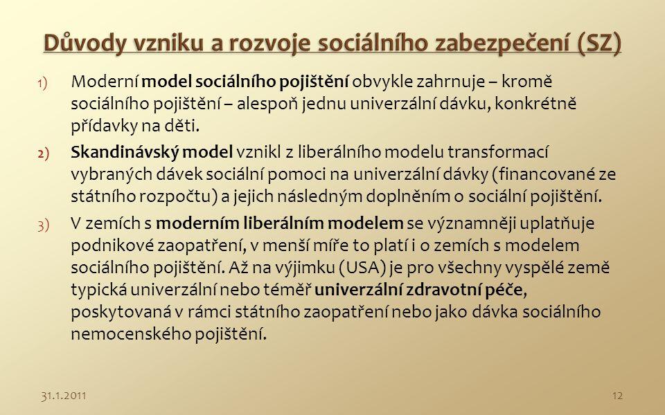 Moderní modely sociálního zabezpečení Po 2.