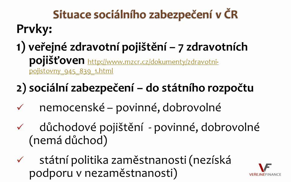  Podoba SZ je závislá na společensko-pol. situaci  V programech pol.