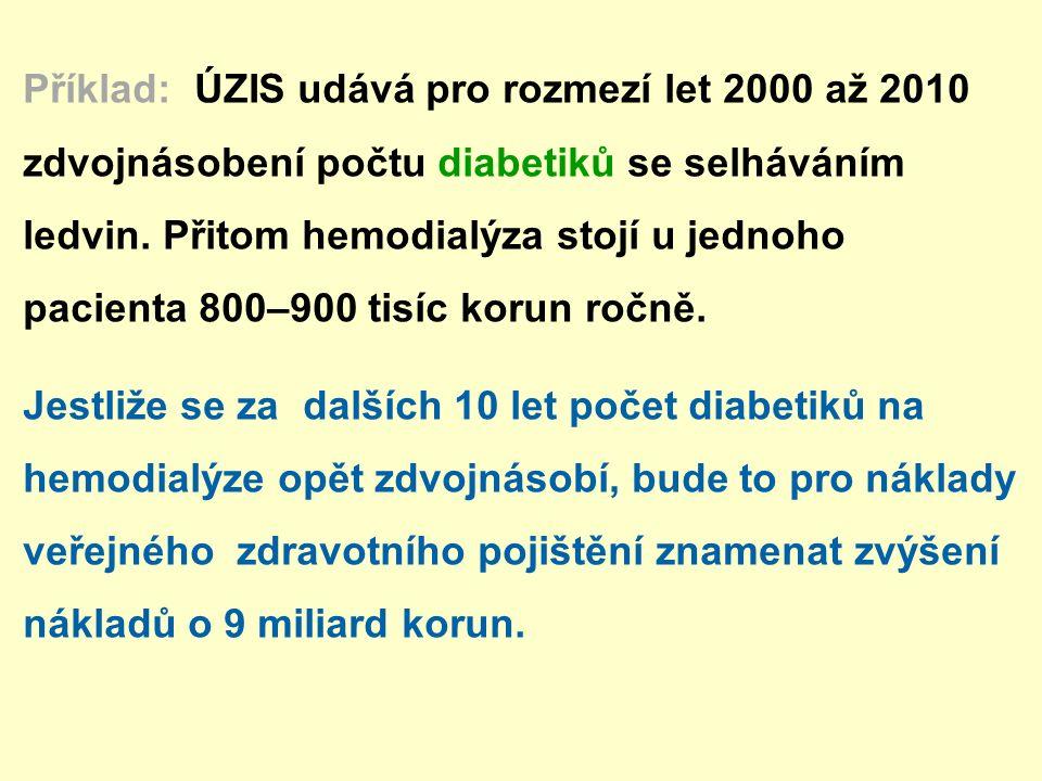 Příklad: ÚZIS udává pro rozmezí let 2000 až 2010 zdvojnásobení počtu diabetiků se selháváním ledvin.