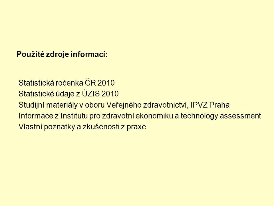 Použité zdroje informací: Statistická ročenka ČR 2010 Statistické údaje z ÚZIS 2010 Studijní materiály v oboru Veřejného zdravotnictví, IPVZ Praha Informace z Institutu pro zdravotní ekonomiku a technology assessment Vlastní poznatky a zkušenosti z praxe