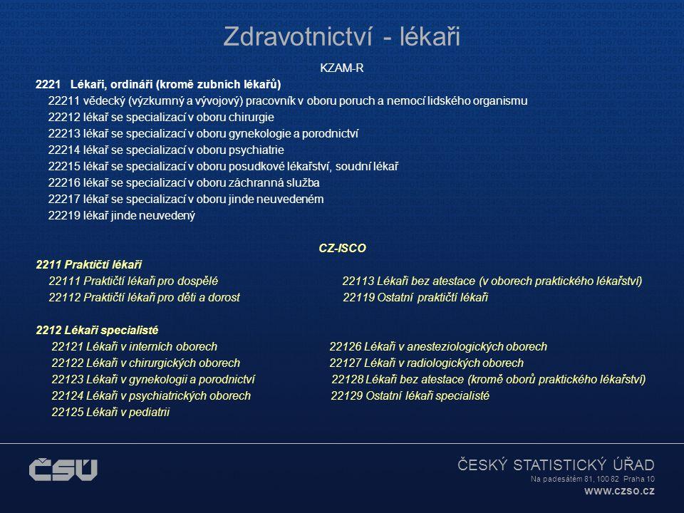 ČESKÝ STATISTICKÝ ÚŘAD Na padesátém 81, 100 82 Praha 10 www.czso.cz Zdravotnictví - lékaři KZAM-R 2221 Lékaři, ordináři (kromě zubních lékařů) 22211 vědecký (výzkumný a vývojový) pracovník v oboru poruch a nemocí lidského organismu 22212 lékař se specializací v oboru chirurgie 22213 lékař se specializací v oboru gynekologie a porodnictví 22214 lékař se specializací v oboru psychiatrie 22215 lékař se specializací v oboru posudkové lékařství, soudní lékař 22216 lékař se specializací v oboru záchranná služba 22217 lékař se specializací v oboru jinde neuvedeném 22219 lékař jinde neuvedený CZ-ISCO 2211 Praktičtí lékaři 22111 Praktičtí lékaři pro dospělé 22113 Lékaři bez atestace (v oborech praktického lékařství) 22112 Praktičtí lékaři pro děti a dorost 22119 Ostatní praktičtí lékaři 2212 Lékaři specialisté 22121 Lékaři v interních oborech 22126 Lékaři v anesteziologických oborech 22122 Lékaři v chirurgických oborech 22127 Lékaři v radiologických oborech 22123 Lékaři v gynekologii a porodnictví 22128 Lékaři bez atestace (kromě oborů praktického lékařství) 22124 Lékaři v psychiatrických oborech 22129 Ostatní lékaři specialisté 22125 Lékaři v pediatrii